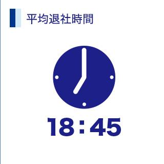 平均退社時間